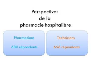 Enquête réalisée auprès de pharmaciens et de technicians en pharmacie / Survey conducted with pharmacists and pharmacy technicians