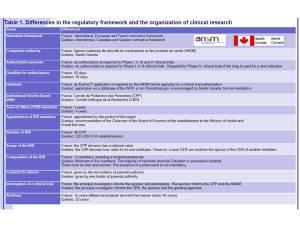 Principales différences observées au niveau de l'organisation de la recherche clinique au Québec et en France