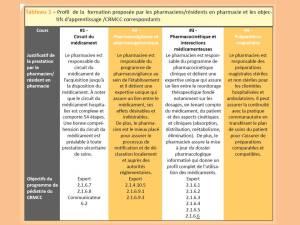 Thèmes identifiés pour le cours offert aux résidents en pédiatrie