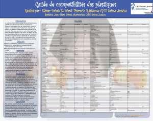 Affiche présentée au congrès de l'APES les 24-26 avril 2013 à Québec