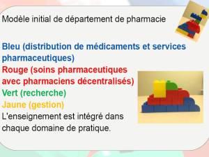 Un jeu pour initier la réflexion sur le changement en pharmacie