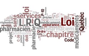 Prévalence des termes recensés sur le blogue Législation et systèmes de soins