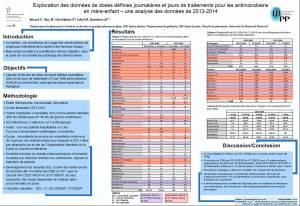 Affiche présentée au Colloque Annuel 2014 du Réseau québécois de recherche sur les médicaments les 22-23 septembre 2014 à Orford, Québec